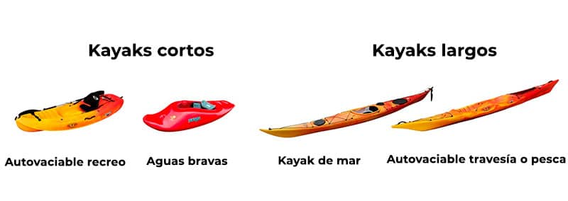 Kayak corto o largo